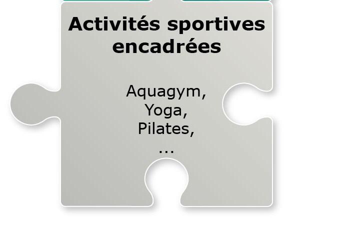 Yoga, Pilates, Aquagym
